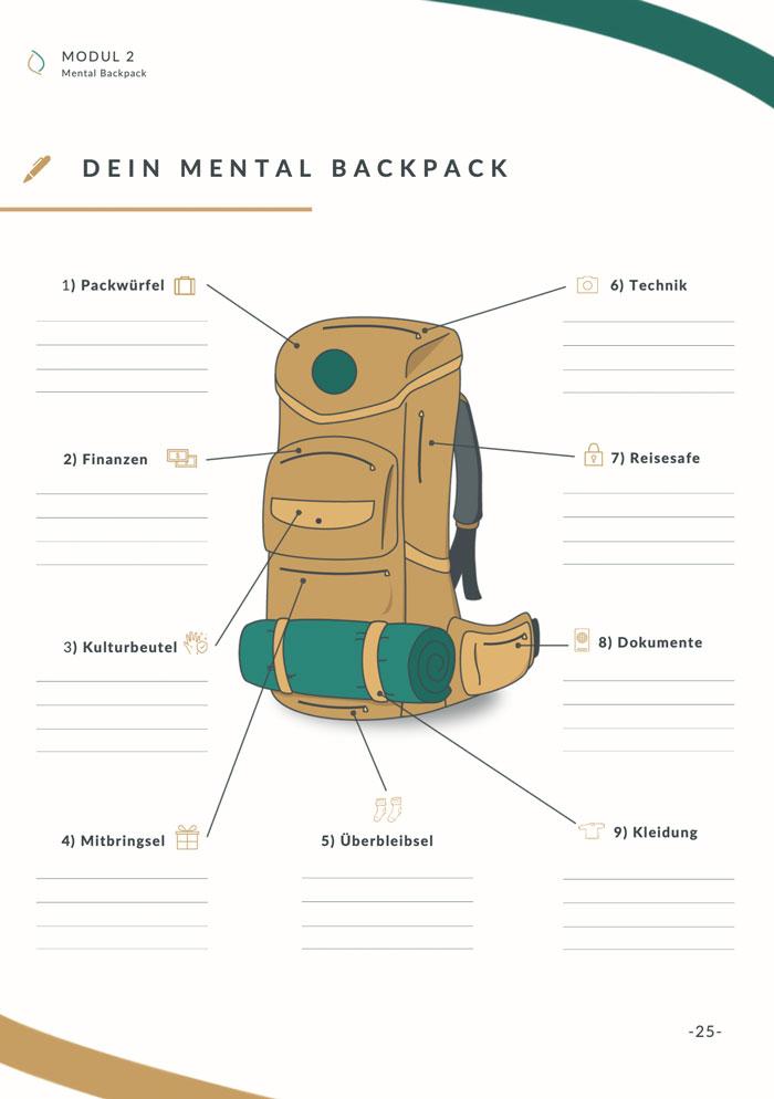 worksheet-mental-backpack